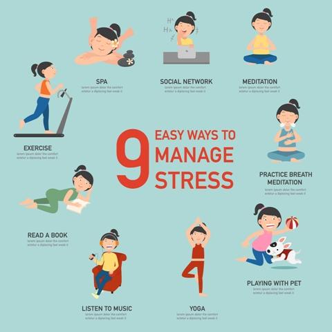 Stress Management For Cancer Prevention