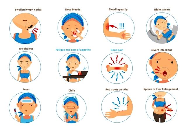 Leukaemia Symptoms: swollen lymph nodes, nose bleeds, chills, loss of appetite etc.