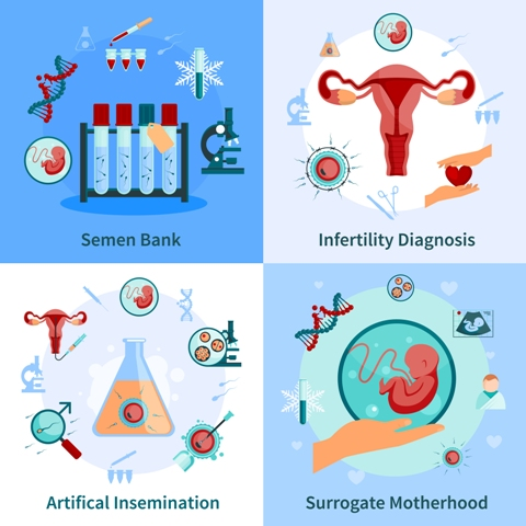 In case of Female Infertility first the diagnosis is done followed by treatment