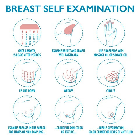 Self-exams can help find breast cancer early